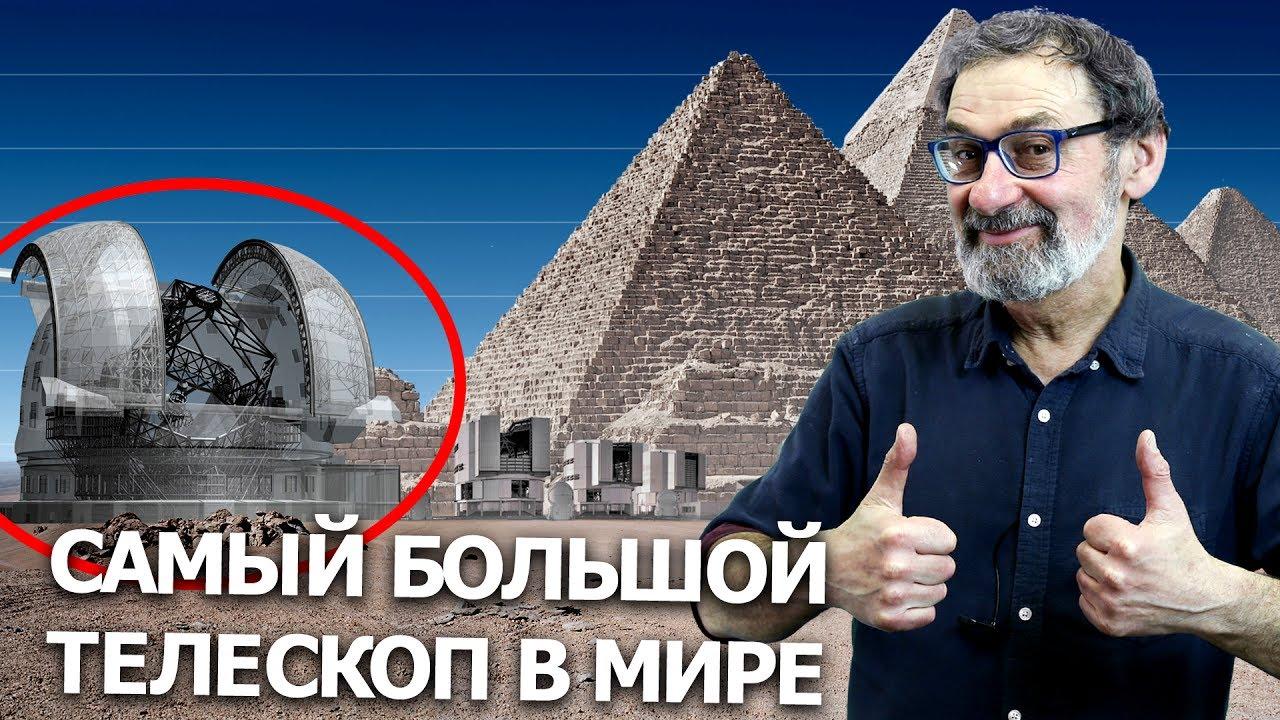 эйнштейн,физика,астрономия,астрология, Самый большой телескоп в мире!  Включение с QWERTY